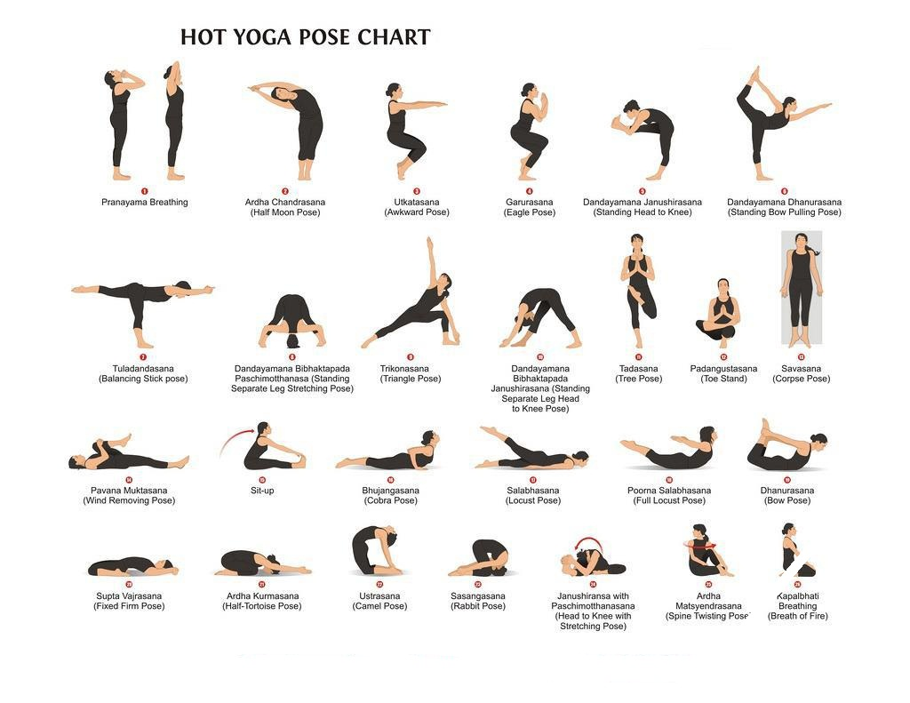 Yoga – Bikram Hot Yoga | Hungry Bird